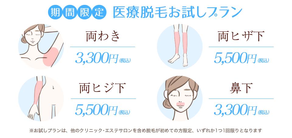 町田マリアクリニックの医療レーザー脱毛お試しプラン
