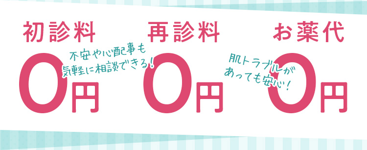 初診料0円、再診料0円、お薬代0円